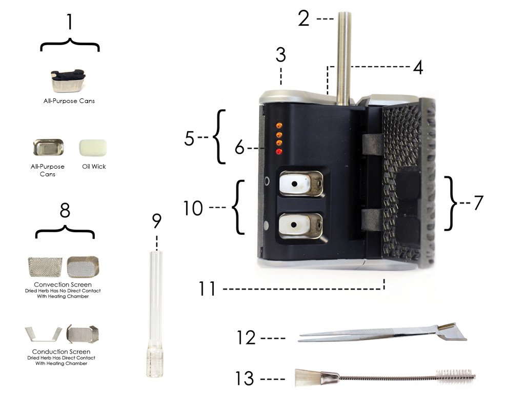 How To Build A Vaporizer At Home